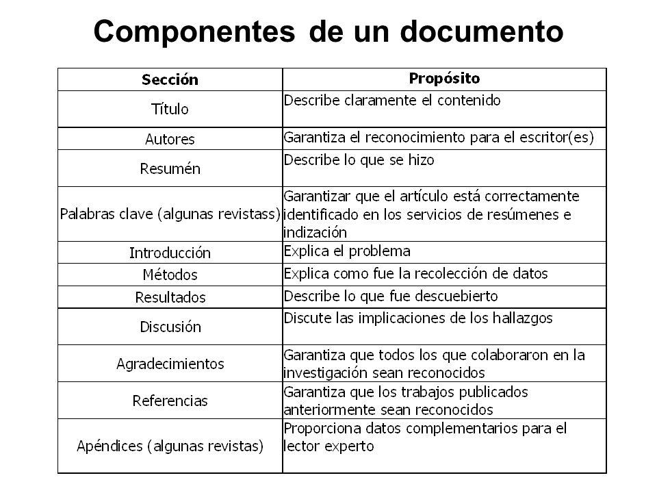 Componentes de un documento