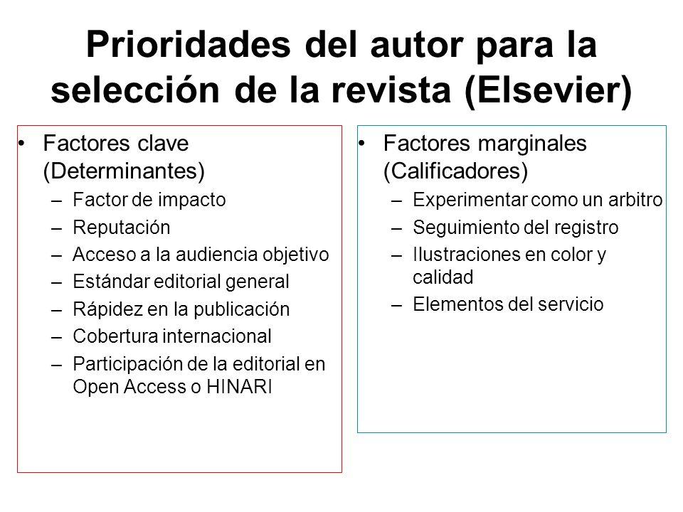 Prioridades del autor para la selección de la revista (Elsevier) Factores clave (Determinantes) –Factor de impacto –Reputación –Acceso a la audiencia
