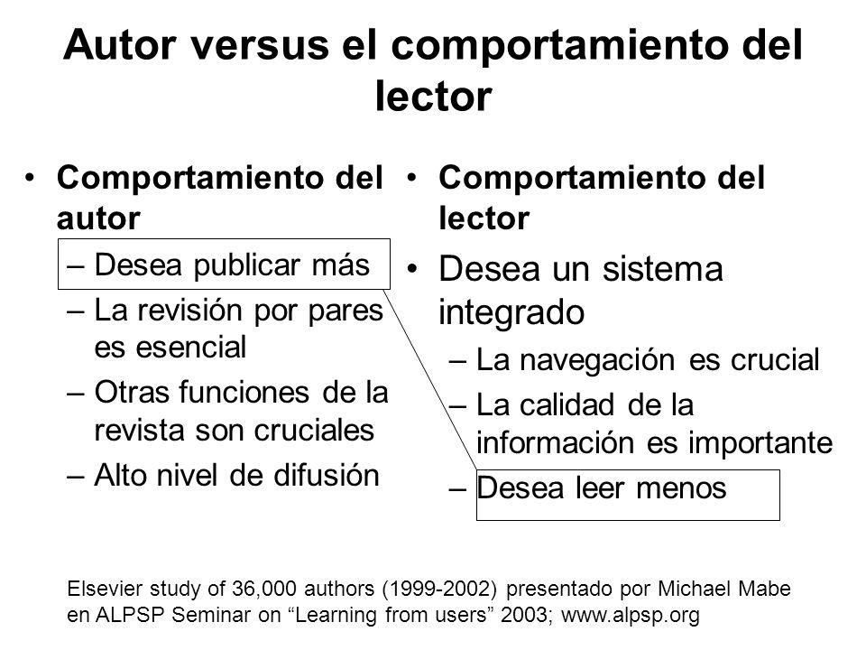 Autor versus el comportamiento del lector Comportamiento del autor –Desea publicar más –La revisión por pares es esencial –Otras funciones de la revis