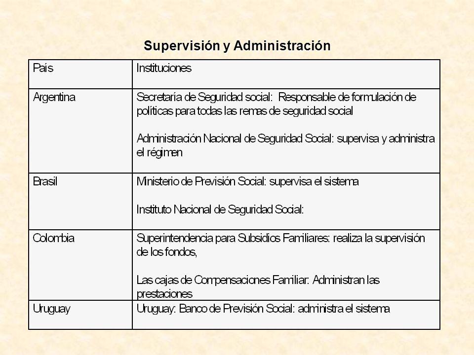 Supervisión y Administración