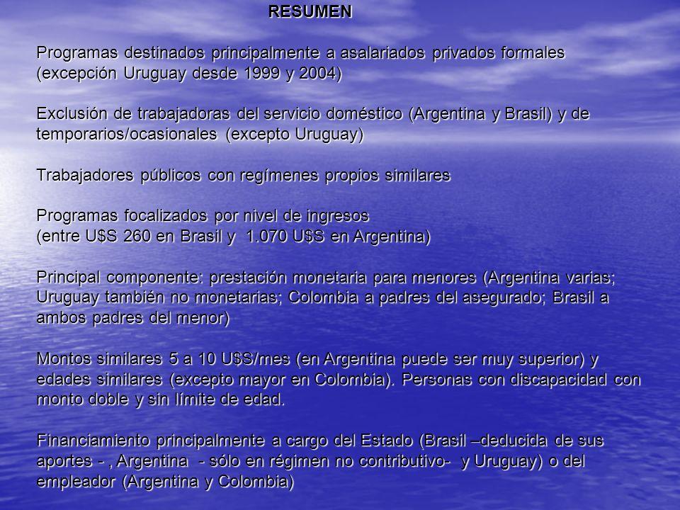 RESUMEN Programas destinados principalmente a asalariados privados formales (excepción Uruguay desde 1999 y 2004) Exclusión de trabajadoras del servic