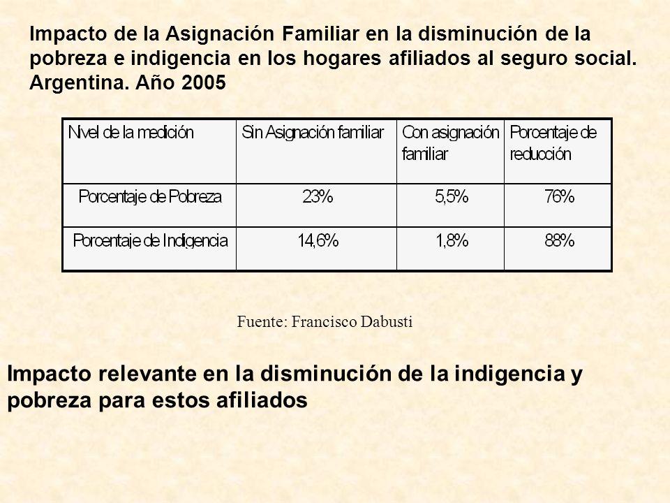 Impacto de la Asignación Familiar en la disminución de la pobreza e indigencia en los hogares afiliados al seguro social. Argentina. Año 2005 Fuente: