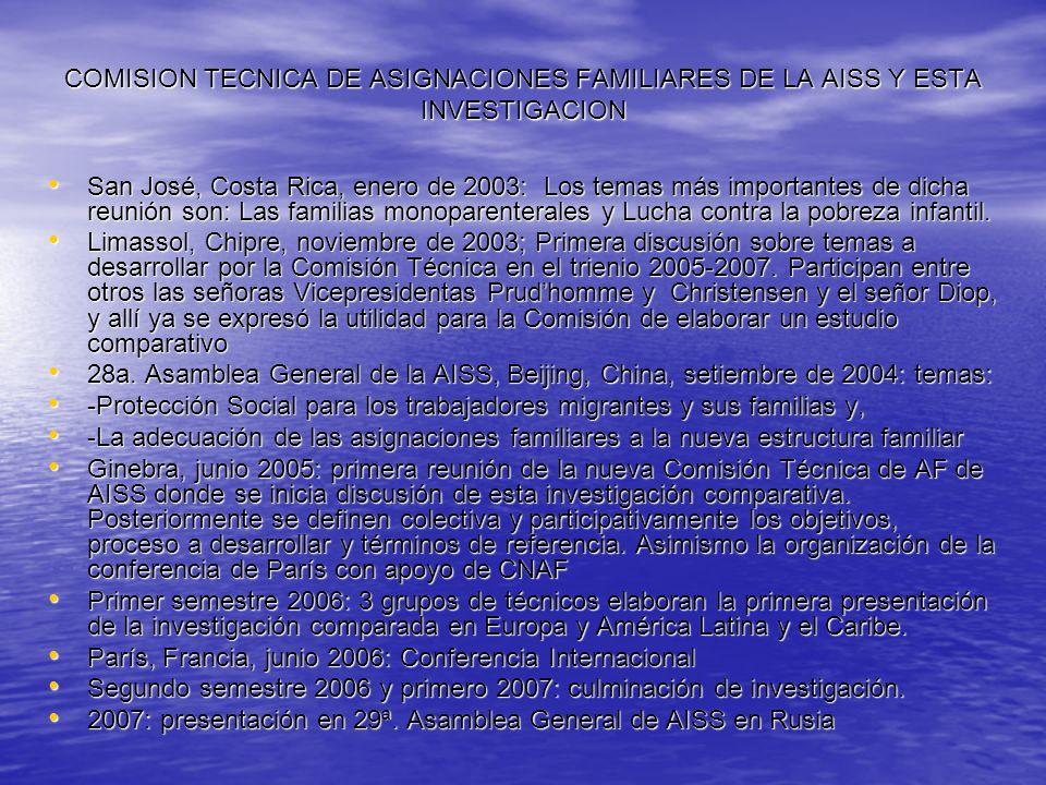 COMISION TECNICA DE ASIGNACIONES FAMILIARES DE LA AISS Y ESTA INVESTIGACION San José, Costa Rica, enero de 2003: Los temas más importantes de dicha re