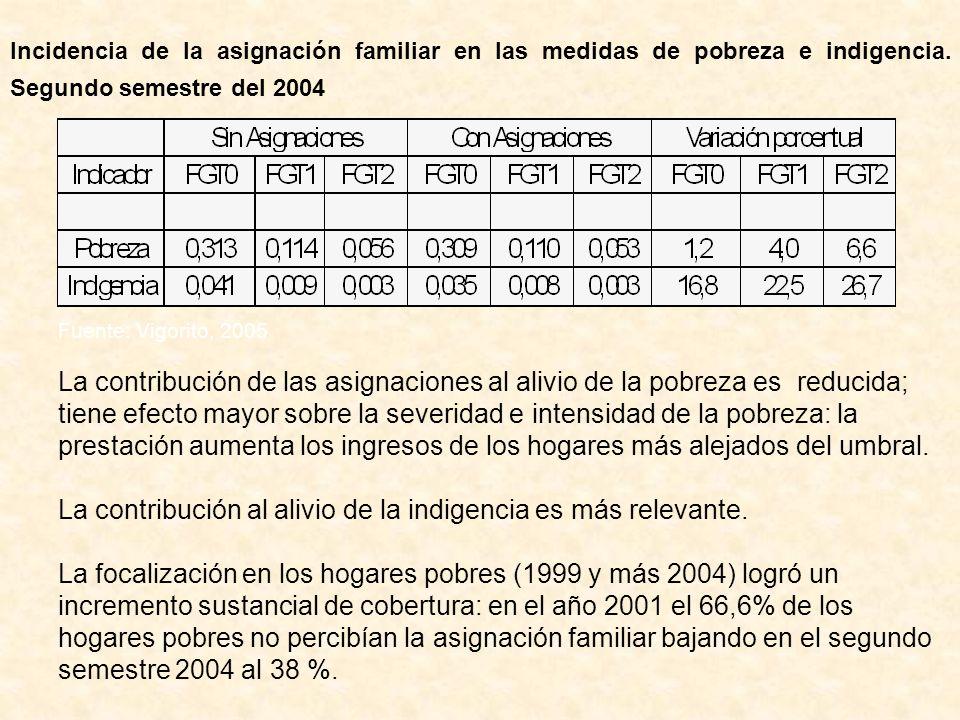 Incidencia de la asignación familiar en las medidas de pobreza e indigencia. Segundo semestre del 2004 Fuente: Vigorito, 2005 La contribución de las a