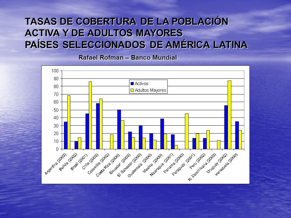 TASAS DE COBERTURA DE LA POBLACIÓN ACTIVA Y DE ADULTOS MAYORES PAÍSES SELECCIONADOS DE AMÉRICA LATINA Rafael Rofman – Banco Mundial
