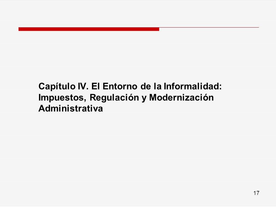 17 Capítulo IV. El Entorno de la Informalidad: Impuestos, Regulación y Modernización Administrativa
