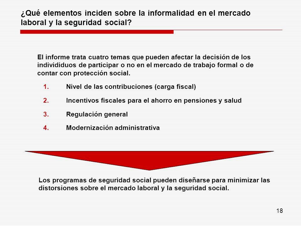 18 ¿Qué elementos inciden sobre la informalidad en el mercado laboral y la seguridad social? El informe trata cuatro temas que pueden afectar la decis