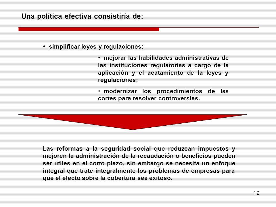 19 Una política efectiva consistiría de: simplificar leyes y regulaciones; mejorar las habilidades administrativas de las instituciones regulatorias a
