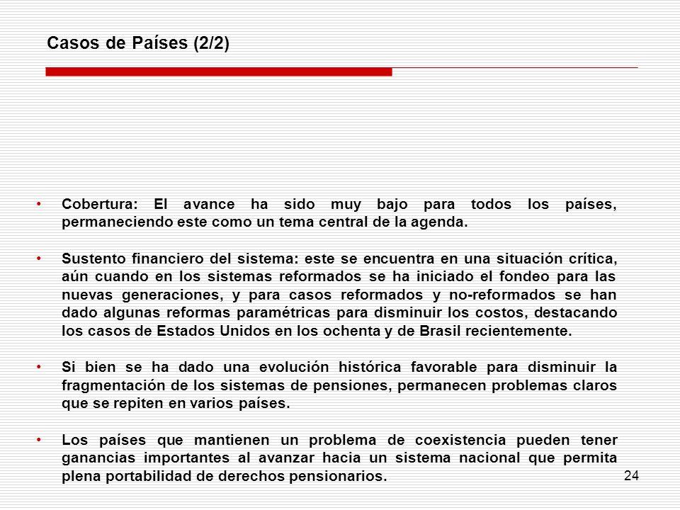 24 Casos de Países (2/2) Cobertura: El avance ha sido muy bajo para todos los países, permaneciendo este como un tema central de la agenda. Sustento f