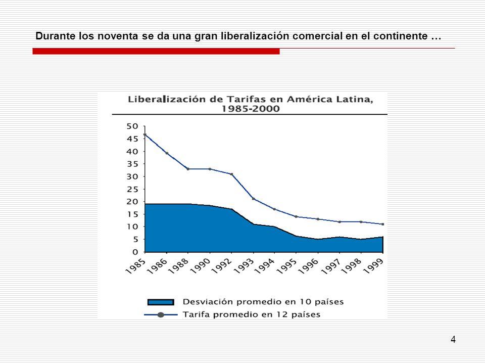 4 Durante los noventa se da una gran liberalización comercial en el continente …
