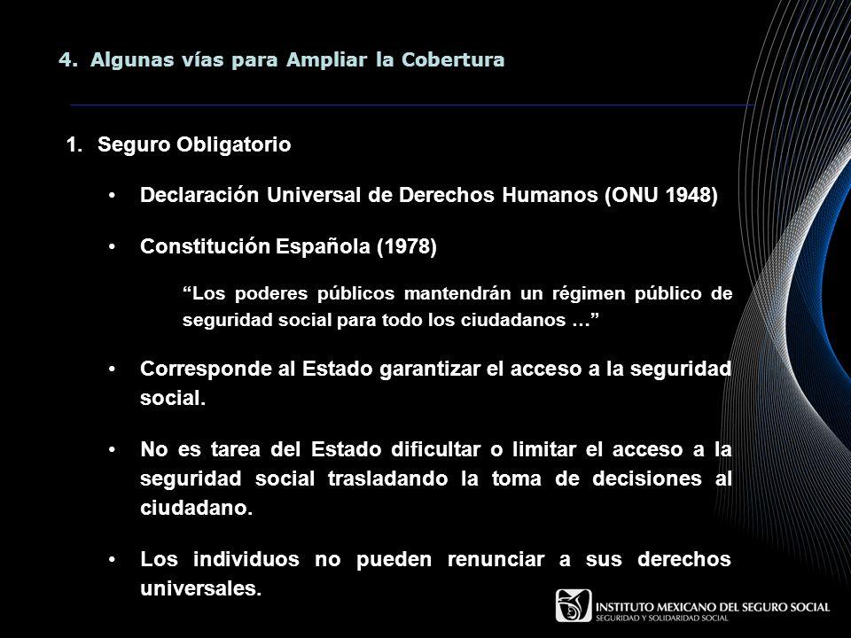 4.Algunas vías para Ampliar la Cobertura 1.Seguro Obligatorio Declaración Universal de Derechos Humanos (ONU 1948) Constitución Española (1978) Los po