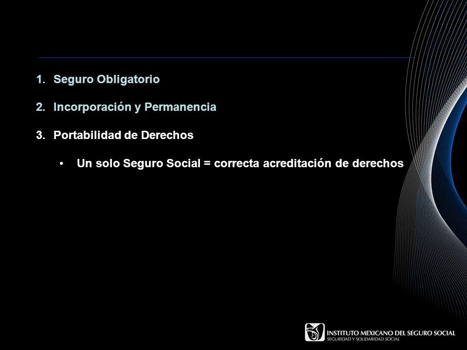 1.Seguro Obligatorio 2.Incorporación y Permanencia 3.Portabilidad de Derechos Un solo Seguro Social = correcta acreditación de derechos