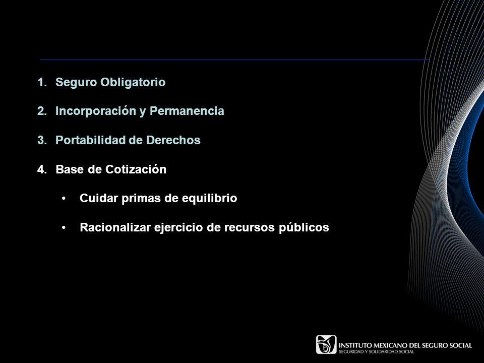 1.Seguro Obligatorio 2.Incorporación y Permanencia 3.Portabilidad de Derechos 4.Base de Cotización Cuidar primas de equilibrio Racionalizar ejercicio