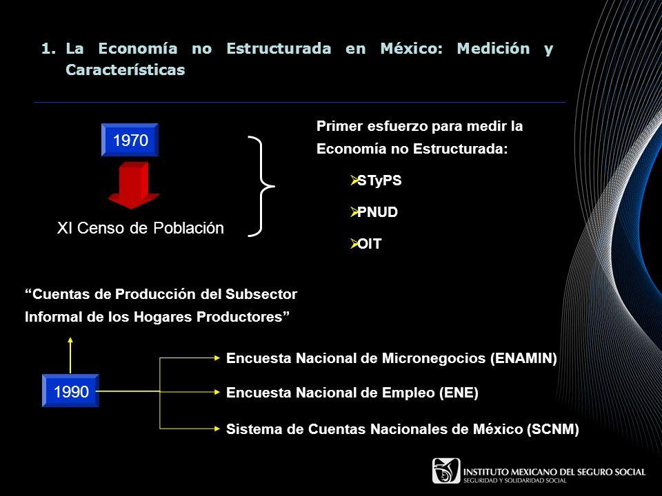 1.La Economía no Estructurada en México: Medición y Características Primer esfuerzo para medir la Economía no Estructurada: STyPS PNUD OIT XI Censo de