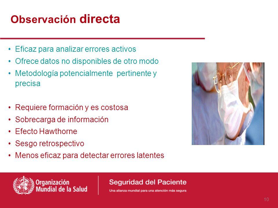 Prospectivo Observación directa de los cuidados proporcionados a los pacientes Estudio de cohortes prospectivo Vigilancia clínica Retrospectivo Revisi
