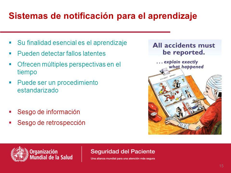 Análisis de reclamaciones y demandas Permite conocer fallos latentes Aportan puntos de vista: Pacientes Abogados Financiadores y proveedores Sesgo de