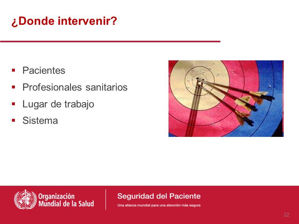 Evaluación de las soluciones: dos situaciones Identificación de nuevas soluciones: Estudios pre-post intervención Ensayo clínico aleatorizado (control