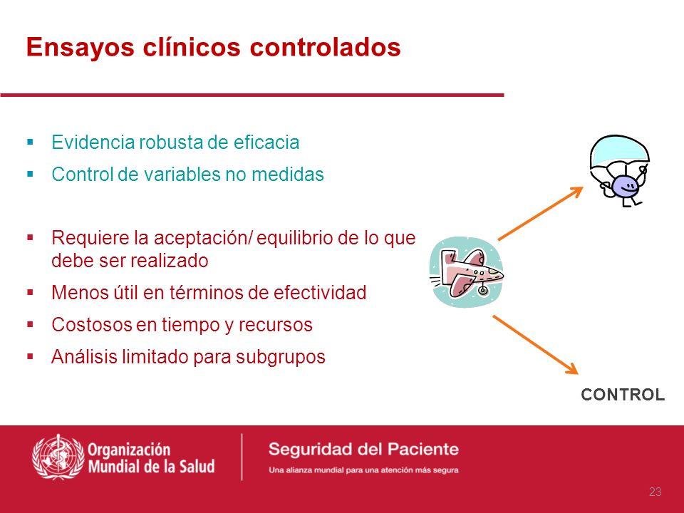 ¿Donde intervenir? Pacientes Profesionales sanitarios Lugar de trabajo Sistema 22