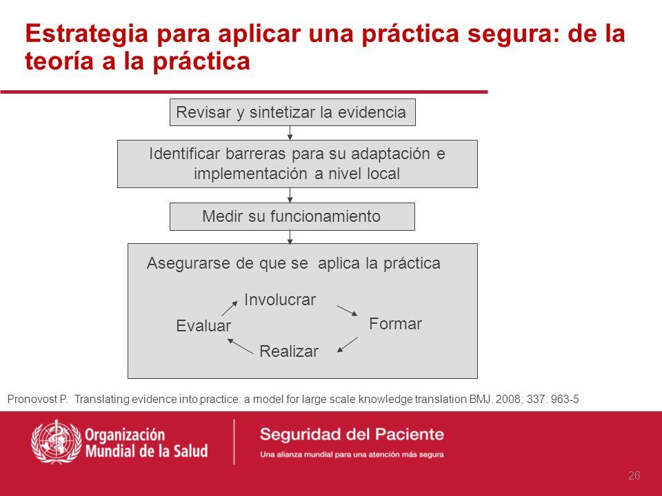 Modelo de mejora - Institute for Healthcare Improvement (IHI) y ciclo de Deming 1.¿Qué estamos tratando de lograr 2.¿Cómo sabremos que el cambio supon