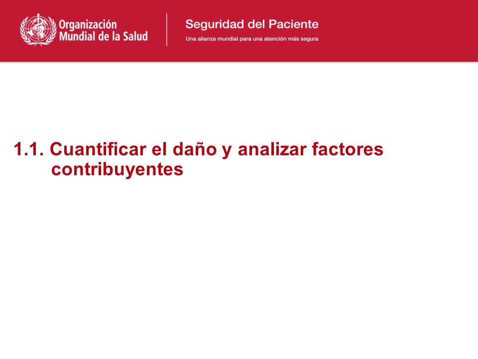 Métodos de investigación en Seguridad del Paciente La selección del método dependerá de: Objetivos de la investigación Recursos disponibles Ámbito asi