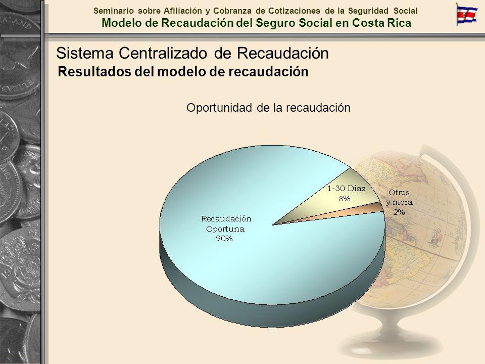 Seminario sobre Afiliación y Cobranza de Cotizaciones de la Seguridad Social Modelo de Recaudación del Seguro Social en Costa Rica Sistema Centralizad
