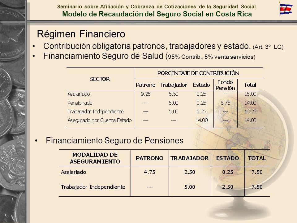 Fortalezas Constituye un sistema de recaudación propio de la Caja Costarricense de Seguro Social.