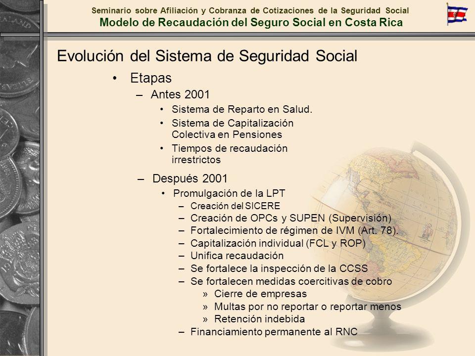 Sistema Centralizado de Recaudación (2001) Seminario sobre Afiliación y Cobranza de Cotizaciones de la Seguridad Social Modelo de Recaudación del Seguro Social en Costa Rica Fundamento Legal: Artículo 87 de LPT modifica 31 de Ley Constitutiva.