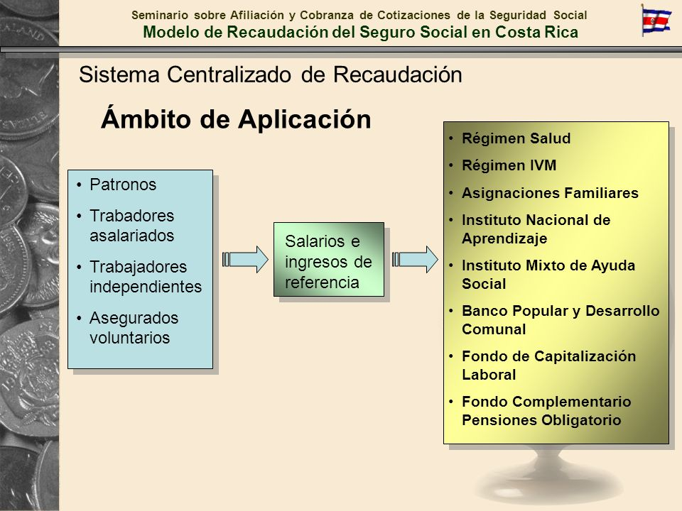 Seminario sobre Afiliación y Cobranza de Cotizaciones de la Seguridad Social Modelo de Recaudación del Seguro Social en Costa Rica Ámbito de Aplicació