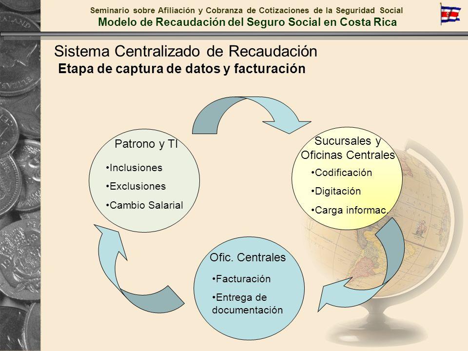 Seminario sobre Afiliación y Cobranza de Cotizaciones de la Seguridad Social Modelo de Recaudación del Seguro Social en Costa Rica Etapa de captura de