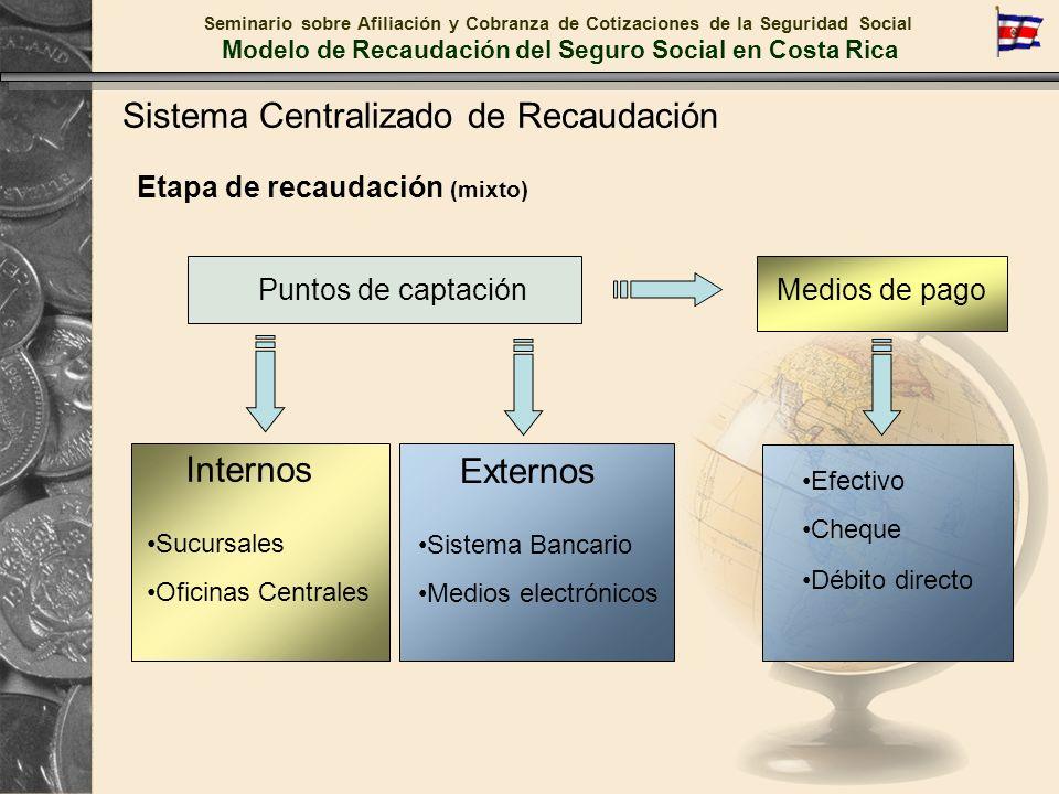 Seminario sobre Afiliación y Cobranza de Cotizaciones de la Seguridad Social Modelo de Recaudación del Seguro Social en Costa Rica Recaudación por punto de captación.
