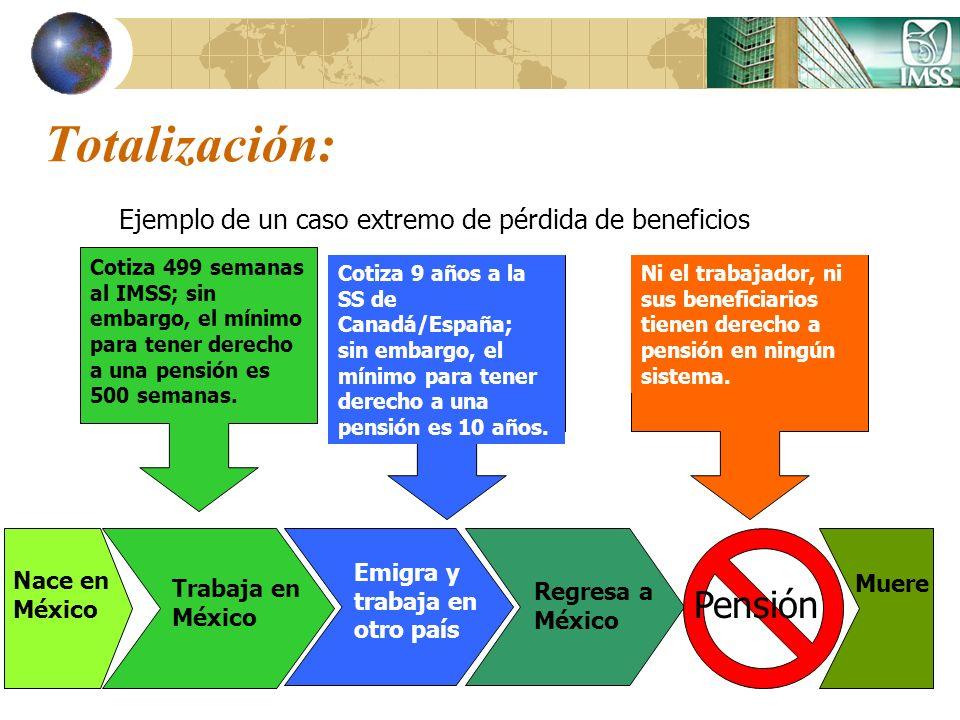Totalización: Regresa a México Emigra y trabaja en otro país Nace en México Trabaja en México Cotiza 499 semanas al IMSS; sin embargo, el mínimo para