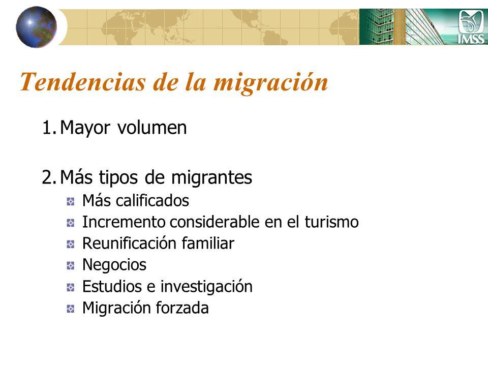 Tendencias de la migración 1.Mayor volumen 2.Más tipos de migrantes Más calificados Incremento considerable en el turismo Reunificación familiar Negoc
