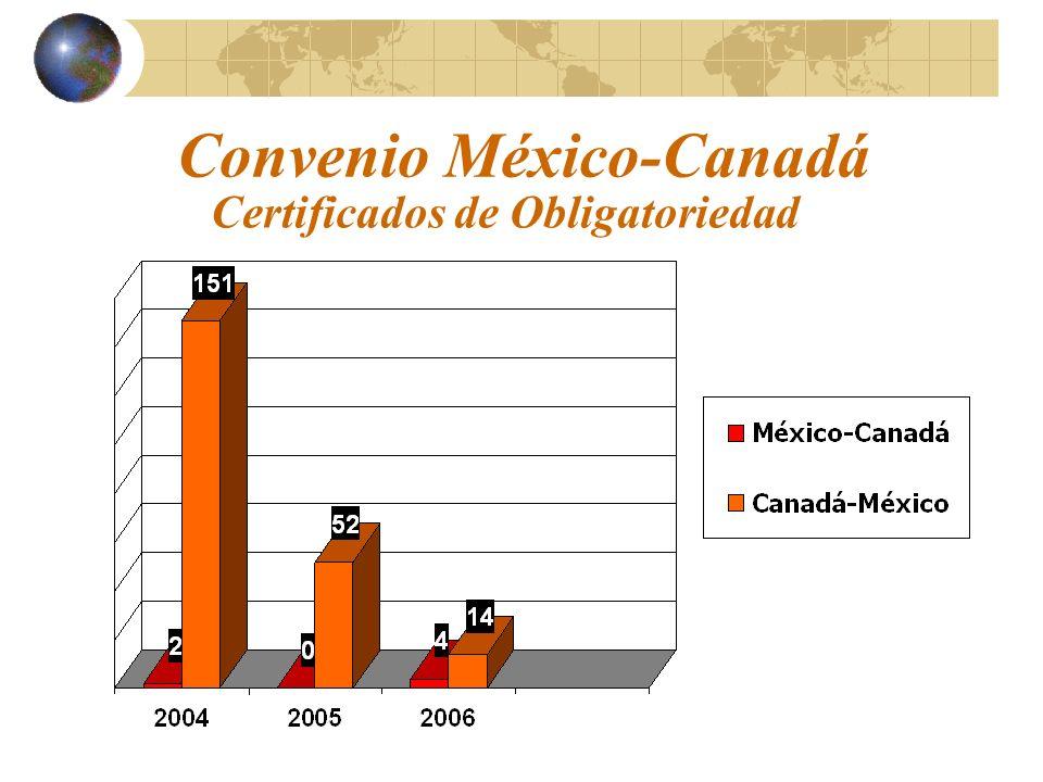 Convenio México-Canadá Certificados de Obligatoriedad