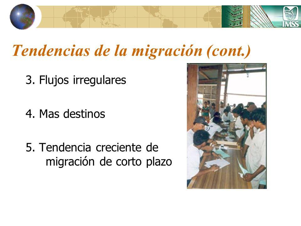 Tendencias de la migración (cont.) 3. Flujos irregulares 4. Mas destinos 5. Tendencia creciente de migración de corto plazo