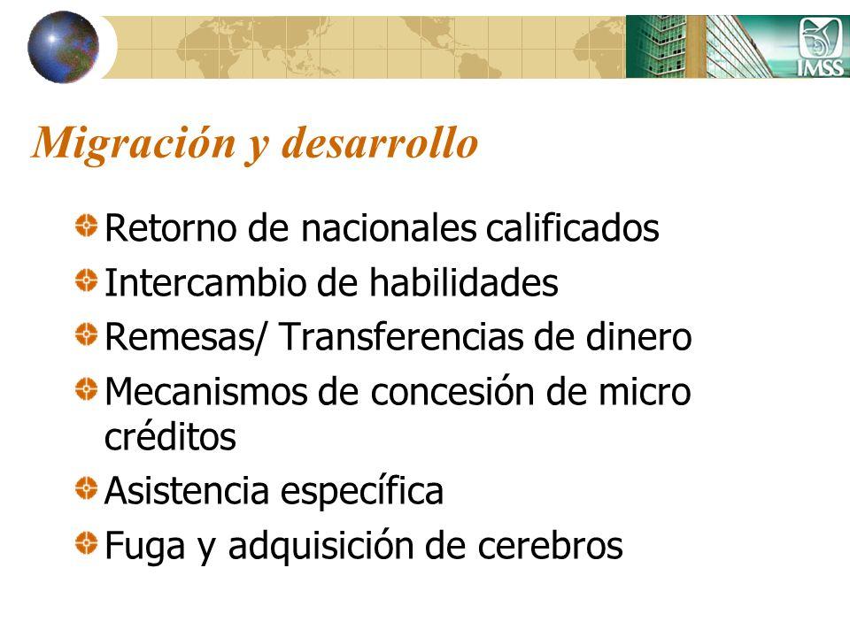 Migración y desarrollo Retorno de nacionales calificados Intercambio de habilidades Remesas/ Transferencias de dinero Mecanismos de concesión de micro