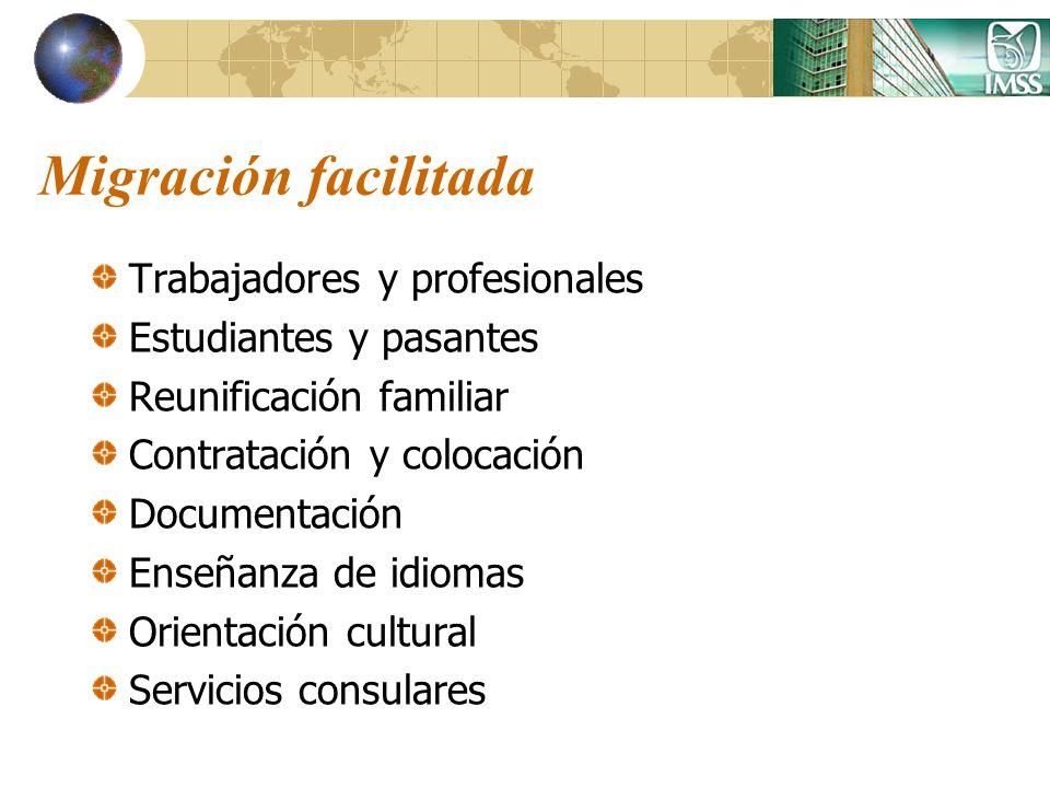 Migración facilitada Trabajadores y profesionales Estudiantes y pasantes Reunificación familiar Contratación y colocación Documentación Enseñanza de i