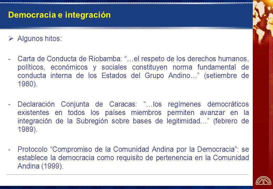 Democracia e integración Algunos hitos: -Carta de Conducta de Riobamba: …el respeto de los derechos humanos, políticos, económicos y sociales constitu