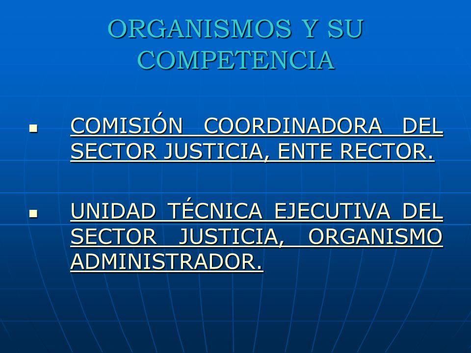 ORGANISMOS Y SU COMPETENCIA COMISIÓN COORDINADORA DEL SECTOR JUSTICIA, ENTE RECTOR.