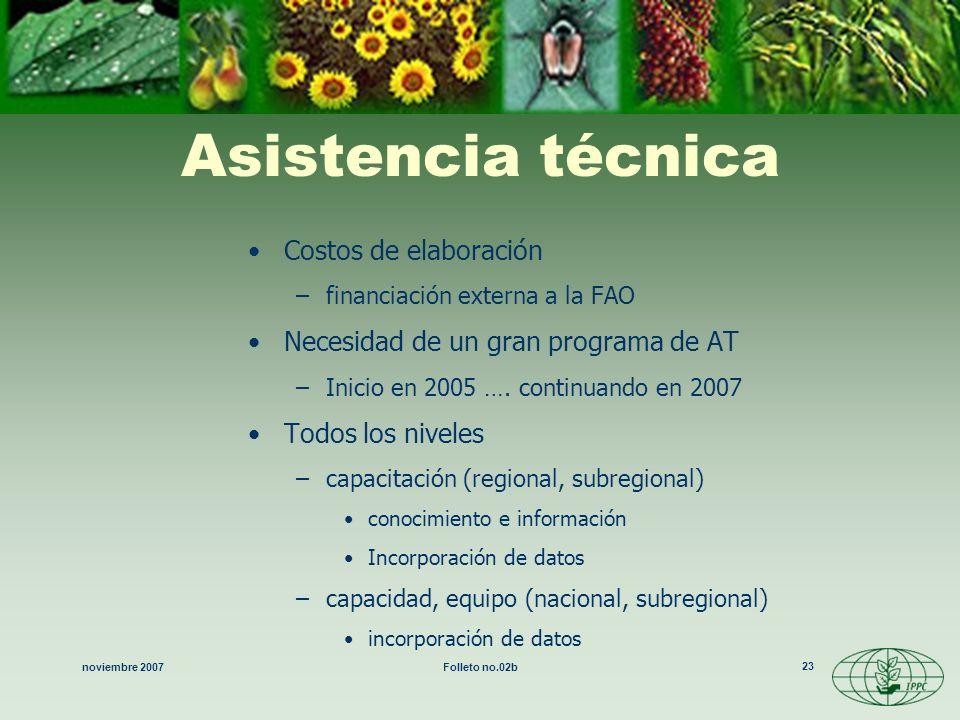 noviembre 2007Folleto no.02b 23 Asistencia técnica Costos de elaboración –financiación externa a la FAO Necesidad de un gran programa de AT –Inicio en