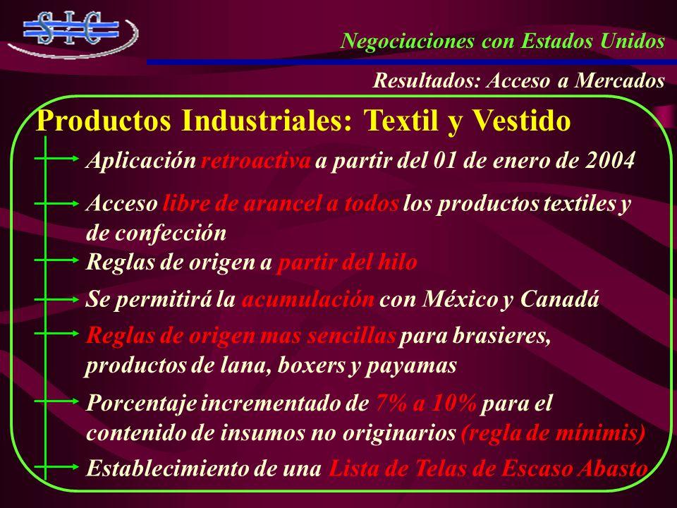 Negociaciones con Estados Unidos Resultados: Acceso a Mercados Productos Industriales: Textil y Vestido Aplicación retroactiva a partir del 01 de ener