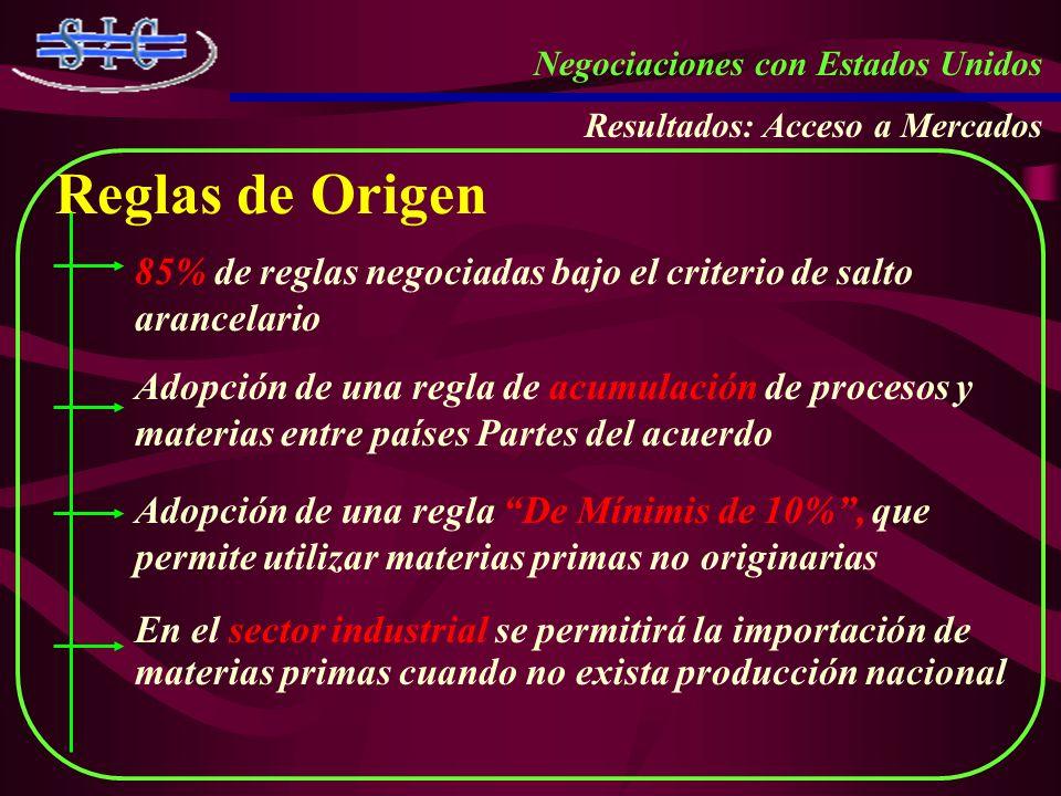 Negociaciones con Estados Unidos Resultados: Acceso a Mercados Reglas de Origen 85% de reglas negociadas bajo el criterio de salto arancelario Adopció
