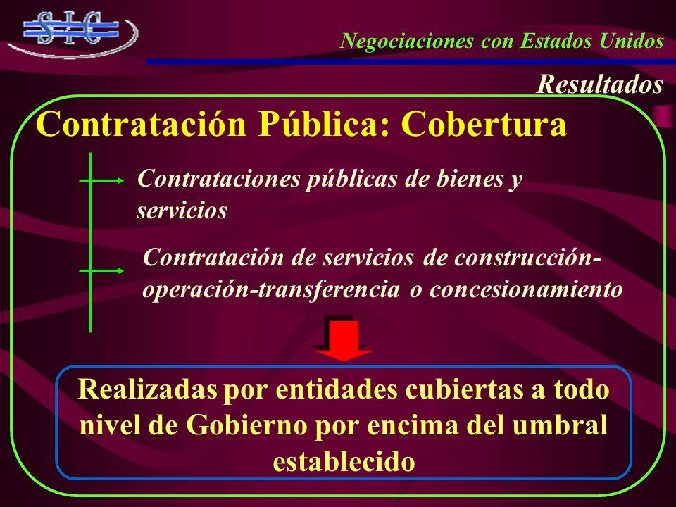 Negociaciones con Estados Unidos Resultados Contratación Pública: Cobertura Contrataciones públicas de bienes y servicios Contratación de servicios de