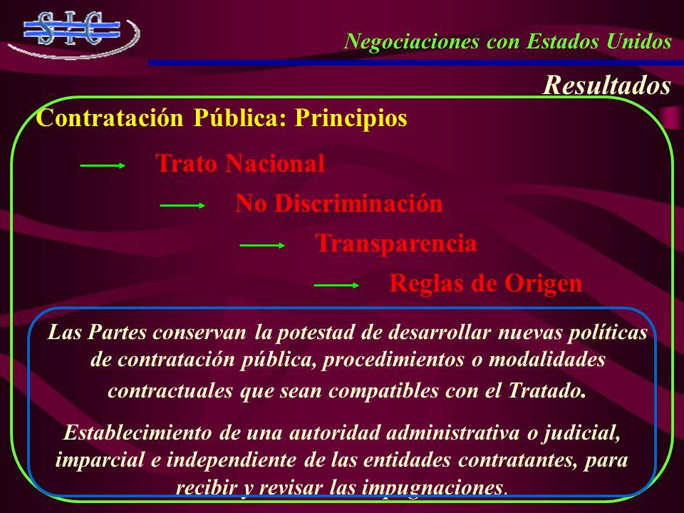 Negociaciones con Estados Unidos Resultados Contratación Pública: Principios Trato Nacional No Discriminación Transparencia Reglas de Origen Las Parte