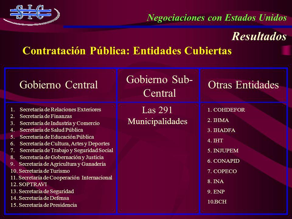 Negociaciones con Estados Unidos Resultados Contratación Pública: Entidades Cubiertas Gobierno Central Gobierno Sub- Central Otras Entidades 1.Secreta