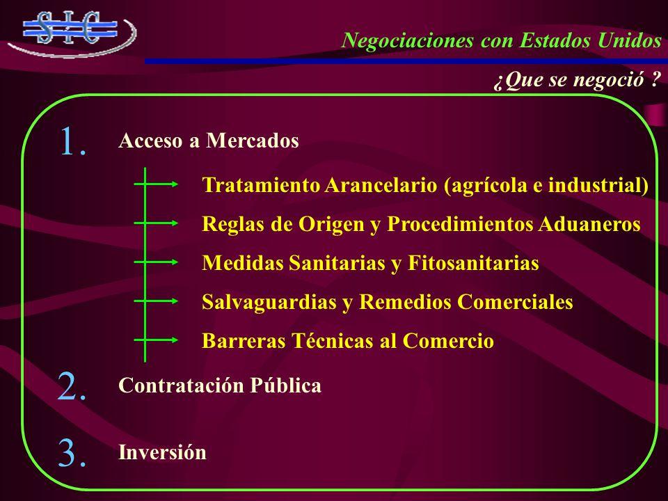 Negociaciones con Estados Unidos ¿Que se negoció ? Acceso a Mercados Tratamiento Arancelario (agrícola e industrial) Reglas de Origen y Procedimientos