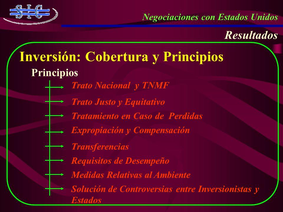 Negociaciones con Estados Unidos Resultados Inversión: Cobertura y Principios Principios Trato Nacional y TNMF Trato Justo y Equitativo Tratamiento en