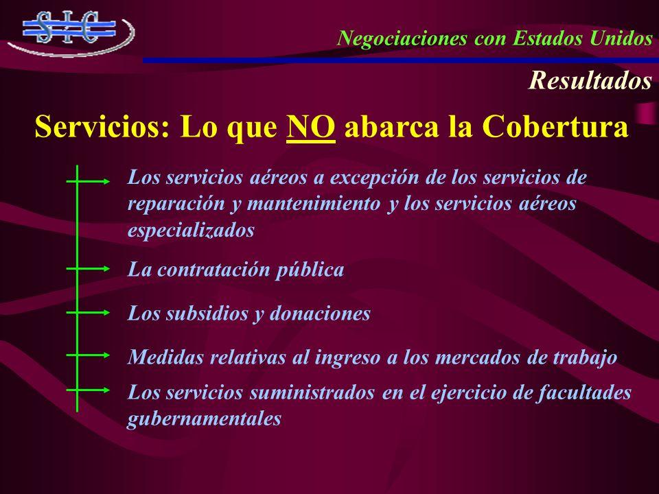 Servicios: Lo que NO abarca la Cobertura Los servicios aéreos a excepción de los servicios de reparación y mantenimiento y los servicios aéreos especi