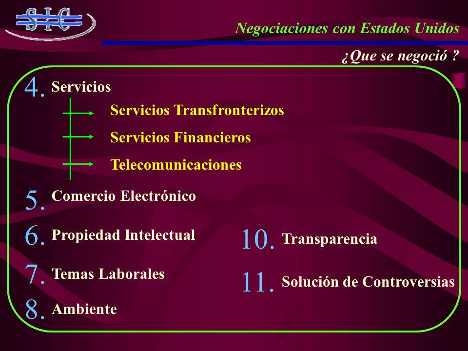 Negociaciones con Estados Unidos ¿Que se negoció ? Servicios Servicios Transfronterizos Servicios Financieros Telecomunicaciones Comercio Electrónico