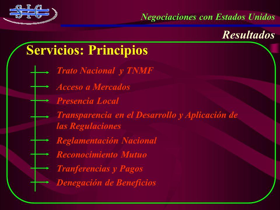 Negociaciones con Estados Unidos Resultados Servicios: Principios Trato Nacional y TNMF Acceso a Mercados Presencia Local Transparencia en el Desarrol