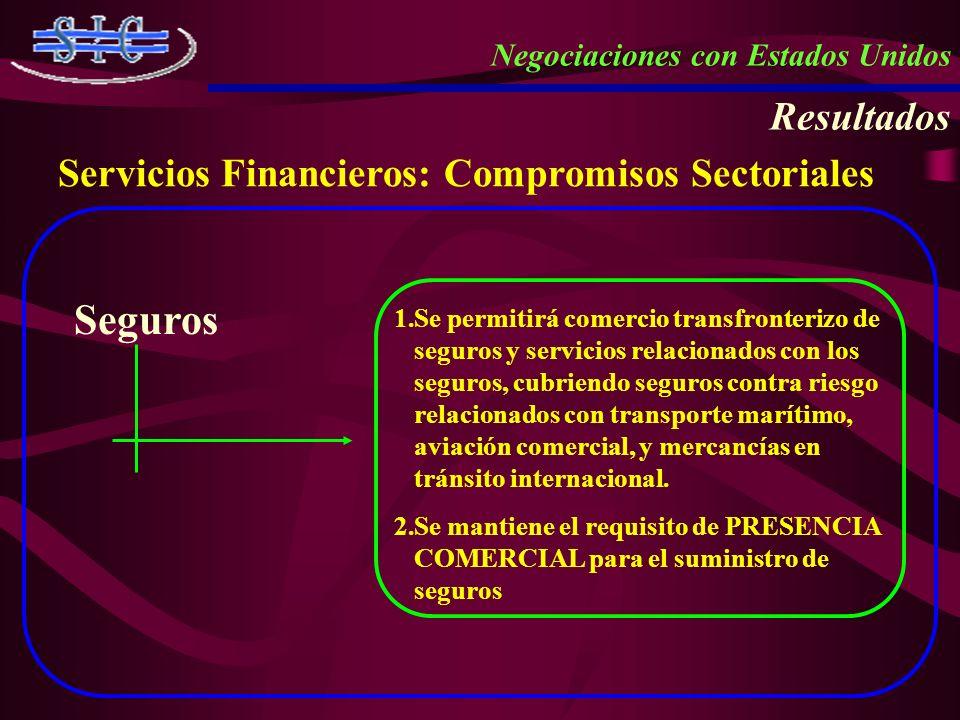Negociaciones con Estados Unidos Resultados Servicios Financieros: Compromisos Sectoriales Seguros 1.Se permitirá comercio transfronterizo de seguros